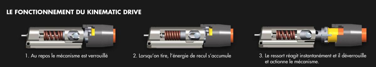 Browning A5 Semi auto fix - callus 12 choke DS Invector